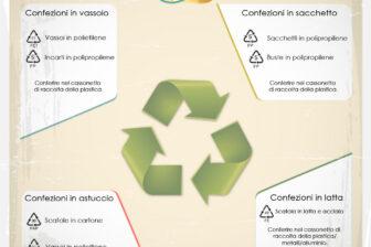 riciclo imballaggi sassellese