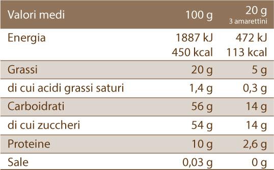 tabella nutrizionale amarettini sassellese